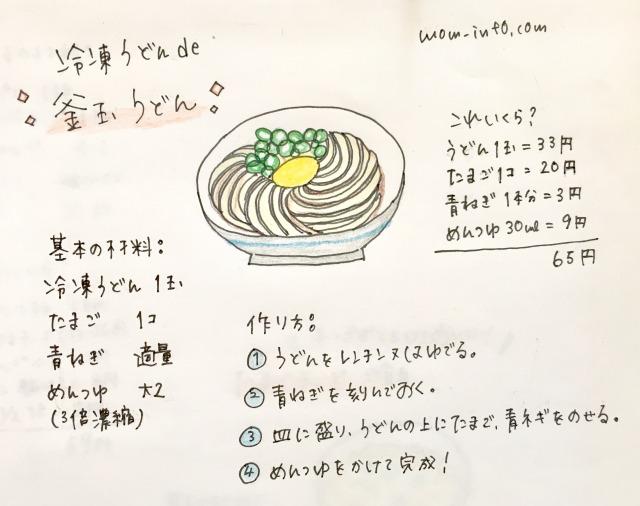 節約朝ごはんレシピ:釜玉うどん