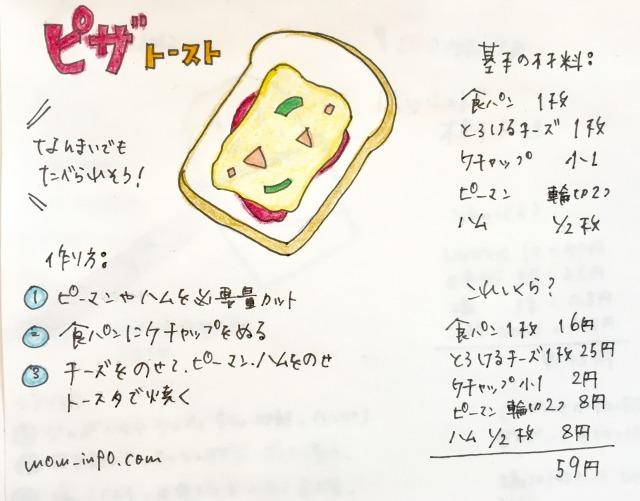 節約朝ごはんレシピ:ピザトースト