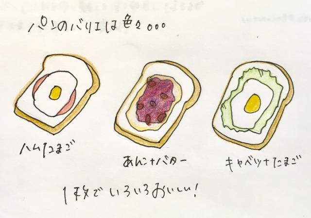 節約朝ごはんレシピ:トーストのバリエーション