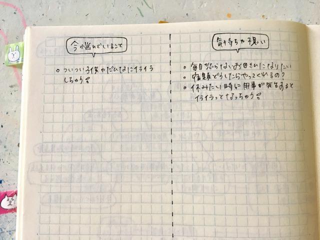 悩み解決をするノートの作り方:表を書いて整理する1