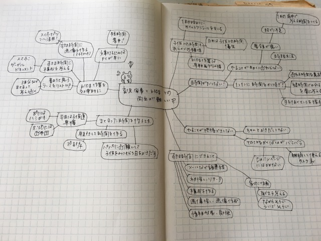 悩みを解決するノートの作り方:マインドマップの活用